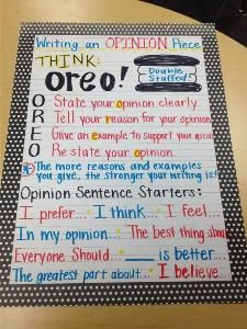 "This deliciously inspired opinion anchor chart can be used by students in grades 3–5 during writers workshop, or when developing an opinion for discussion or debate. To build out student writing, have them ""double-stuff"" their Oreos with extra ""E"" examples. 9. Student Reporters  Source: Joyful Learning in KC This anchor chart, best for K–2, is made relevant with examples of student work, in this case a fantastic ladybug report. Keep this chart relevant by updating the examples with student…"