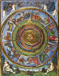 "Berthold Furtmeyr (active ""Das Heidelberger Schicksalsbuch"" (Heidelberg's Book of Fate), Regensburg, 1491 Astrolabe with a rotatable disk for determining the hours of the planet. Medieval Manuscript, Illuminated Manuscript, Illuminated Letters, Wheel Of Life, Principles Of Art, Book Of Hours, Albrecht Durer, Antique Maps, Renaissance Art"