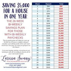 A couple of weeks ago I shared my 26 week challenge to save 5000 in a year Everyone might have a different reason for needed to save 5000 in my scenario I assumed you wou. Ways To Save Money, Money Tips, Money Saving Tips, Saving Ideas, Money Budget, Budget Help, Money Hacks, Planning Excel, Planning Budget