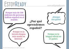 Español - ¿Por qué aprendemos español?