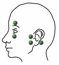 Akupressurpunkte gegen Nebenhöhlen-Entzündung