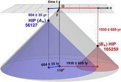 Andrew Friedman's Astronomy Homepage