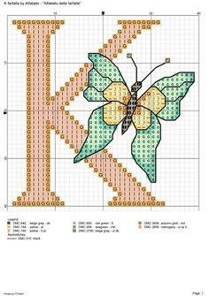 Alfabeto delle farfalle: K