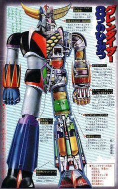 "UFO Grendizer aka ""Goldrake"" another half blue print Baymax, Gundam, Manga Anime, Days Manga, Robot Cartoon, Japanese Robot, Vintage Robots, Cool Robots, Mundo Comic"