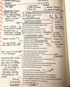 Bible Study Notebook, Bible Study Journal, Scripture Study, Bible Art, Scripture Reading, Art Journaling, Bible Verses Quotes, Bible Scriptures, Faith Quotes