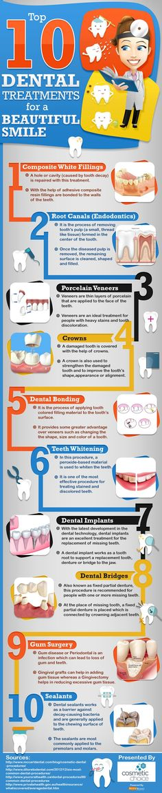 The dentist directory Australia provides solutions on cosmetic dental procedures, dental treatments which may help you to improve your smile. Some of the dentistry procedures that can improve the appearance of your teeth and smile include veneers, crowns, dental bridges, implants, teeth whitening, root canals and gum surgery. The Infographic has listed top 10 dental treatments that can help you get beautiful, attractive smile…