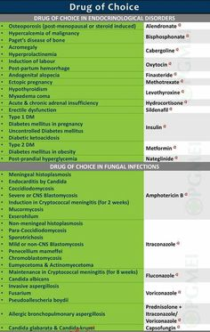 There are different medical conditions that need to be treat immediately . different drugs and medicines are needed for several medical conditions and disorders. here are the drug of choice … Cardiac Nursing, Pharmacology Nursing, Pediatric Nursing, Nursing Degree, Pharmacy School, Medical School, Nursing School Notes, Nursing Schools, Family Nurse Practitioner