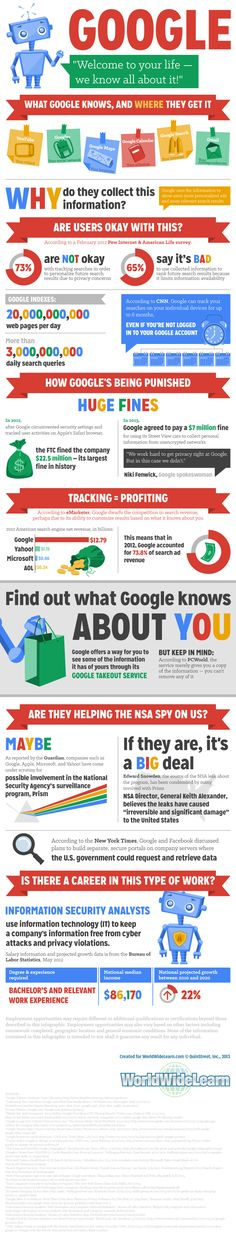 Google, You Don't Know Me! Information Security and Targeted Advertising