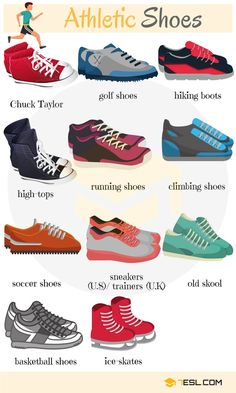 Athletic Shoes Vocabulary in English