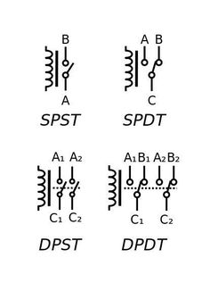 ON / OFF 3-Phase Motor Connection Control Diagram