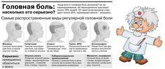 боль в левой задней части головы: 14 тыс изображений найдено в Яндекс.Картинках