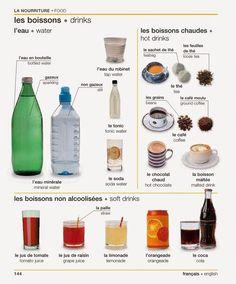 Drinks _Les boissons en Francais
