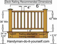 25 Trendy Backyard Deck Railing How To Build Deck Railing Code, Building Deck Railing, Deck Railing Height, Wood Deck Railing, Deck Building Plans, Deck Railing Design, Deck Stairs, Deck Plans, Deck Design