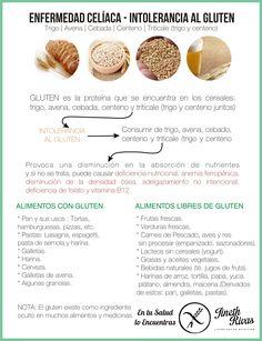 Alimentos sin gluten lista cerca amb google agricultura eco pinterest gluten and sin gluten - Alimentos ricos en gluten ...