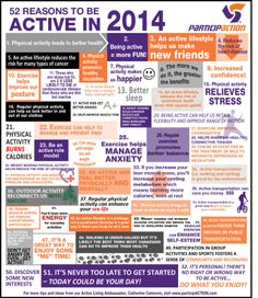 52 Reasons to be Active in 2014