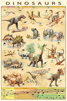 Dino als Posters en Muurkunst Dinosaur Posters, Dinosaur Puzzles, Dinosaur Art, Illustration Photo, Illustrations, Poster Art, Poster Prints, Dinosaur Pictures, Vintage Poster