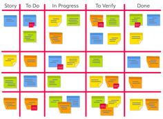 See a brief overview of the Agile and Scrum project management project, and how . - See a brief overview of the Agile and Scrum project management project, and how you can use it to fo - Agile Board, Scrum Board, Kaizen, Lean Kanban, Visual Management, Agile Software Development, Business Notes, Process Improvement, Getting Things Done
