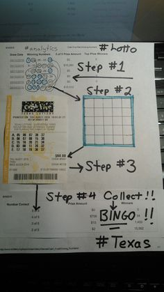 WIN Picking Lottery Numbers, Lucky Numbers For Lottery, Lotto Numbers, Lottery Pick, Winning The Lottery, Mayan Numbers, Lottery Strategy, Online Lottery, Publisher Clearing House