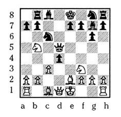 This chess score sheet can be used for informal or