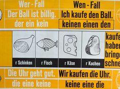 Wunderbare Schautafel aus den 60er/70er Jahren.     Die Tafeln zeigen, wie Mann/Frau die deutsche Sprache einst leicht lernen sollten. Illustriert sin