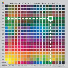 large-magic-prsnl-mixing-guide.jpg (897×900)