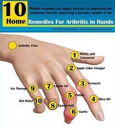 Remedies For Arthritis In Hands: