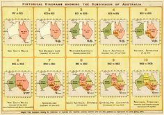 Historical diagrams showing the subdivision of Australia (published Australia Map, Western Australia, Van Diemen's Land, History Class, Classroom Activities, Geography, Something To Do, Diagram, Maps