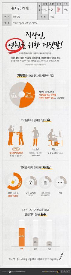 [infographic] '직장인, 연차를 위한 거짓말'에 대한 인포그래픽