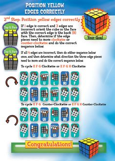 Solving a Rubik's cube Rubics Cube Solution, Rubiks Cube Patterns, Solving A Rubix Cube, Rubik's Cube Solve, Cubes, Rubiks Cube Algorithms, Coding For Kids, Cube Puzzle, The More You Know