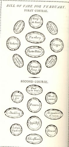 menu/table setting from John Farley's The London Art of Cookery