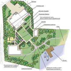 48 отметок «Нравится», 2 комментариев — Ландшафтная Мастерская (@lenotr_park) в Instagram: «#сад #озеленение #ландшафт #ландшафтныйдизайн #garden #gardening #landscape #landscape_design…»
