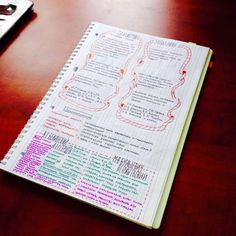 13 Pretty Pictures Of Class Notes That Will Inspire You To Actually Study For Your Finals  - Seventeen.com