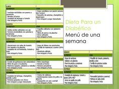 Resultado de imagen para menu para diabeticos