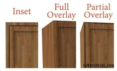Type of cabinet door and choosing hinges for each installation