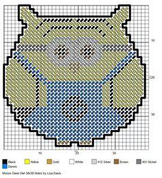 2 Eyed Minion Owl