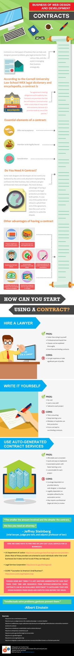 Web Design Contract Templates Web Design Contracts Pinterest - contract essential elements
