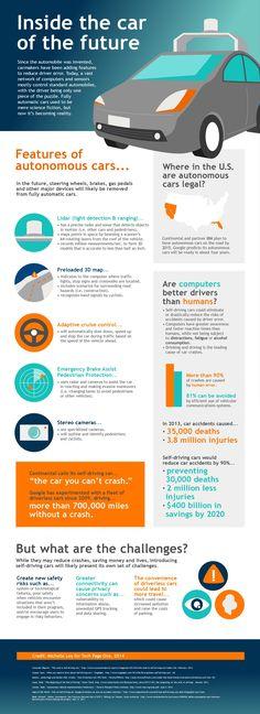 Inside The Car Of The Future (autonomous cars) Infographic