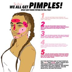 Kinds Of Pimples