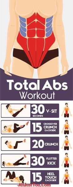 5 Best Total Abs Workout For Flat Tummy #fitness #fat #tummy #belly #fat #beauty #stomach #abs #health
