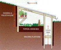 solar greenhouse, winter vegetables, year round, walapini, gardening,