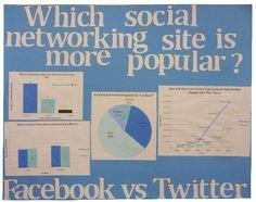 Bar graphs, pie chart, and line graph Line Graphs, Bar Graphs, Game Room Design, Numeracy, Math Classroom, Statistics, Social Networks, Mathematics, Teaching Ideas