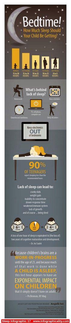 Is Your Child Getting Enough #Sleep? - Saatva's Sleep Blog