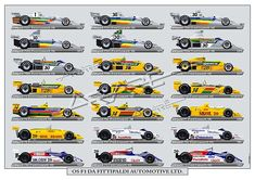 copersucar 1982 | Os F1 da Equipe Fittipaldi. Pôster criado pelo grande ilustrador ...