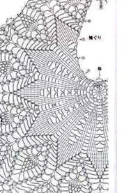 Enjoy tried and tested FreeCrochet Patterns, written in English, with loads of links, charts and photographs. Crochet Stitches Patterns, Crochet Designs, Free Crochet, Knit Crochet, Crochet Summer Tops, Crochet Sandals, Pineapple Crochet, Crochet Shirt, Sweet Nothings