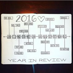 Best moments of past year