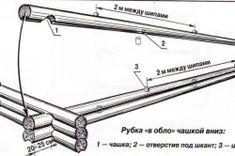 """Рубка в """"обло"""" Furniture, Wood Projects, House"""