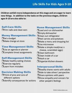 Image result for life skills for teens