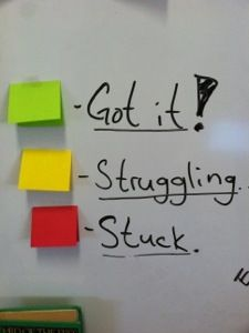 Strategy: During independent practice, to indicate how they are doing, students slide one of three color cards to the top so the teacher can see clearly who needs help.