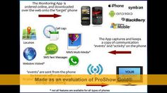 Spymobiletracker software is the best software for spying any Smartphone.