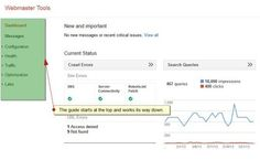 The #SEO Guide To Getting Started With Google Webmaster Tools